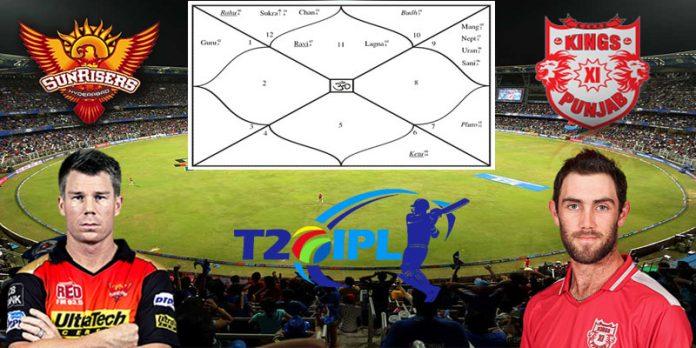 SRH-vs-KXIP-19th-Match