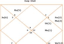 SRH-KKRAstrology prediction by Acharya Raman