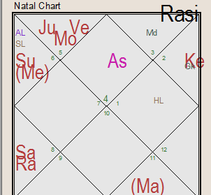 Theresa May horoscope analysis, read here what it comes out with