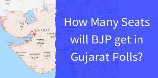 How Many Seats will BJP get in Gujarat Polls?