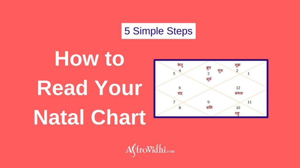 Learn How To Read Your Natal Chart 5 Simple Steps With Details