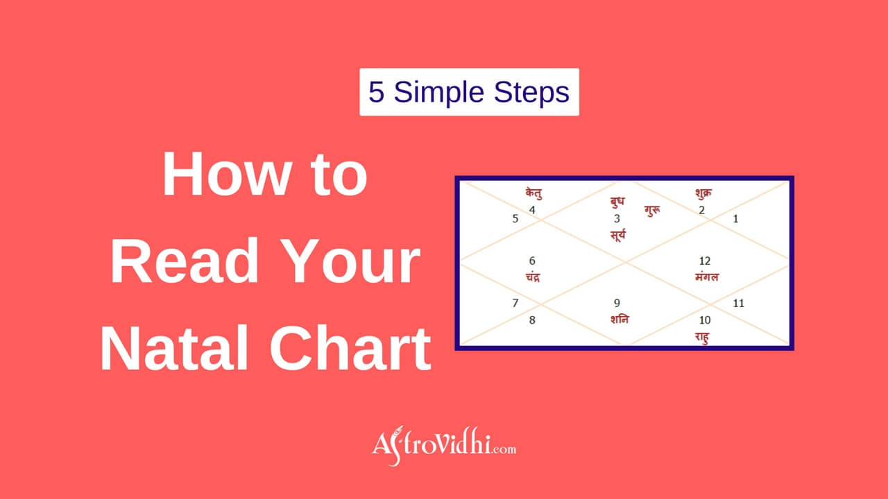 Learn how to read your natal chart 5 simple steps with details nvjuhfo Choice Image