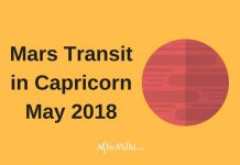 Mars Transit in Capricorn May 2018