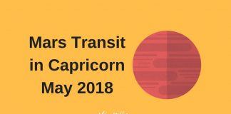 Mars Transit in Capricorn May 2018