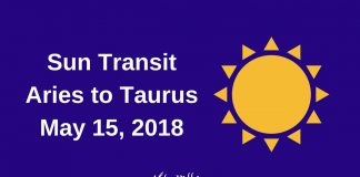 Sun Transit Aries to Taurus