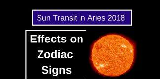 Sun Transit in Aries 2018