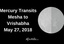 2018 Mercury Transits Mesha to Vrishabha