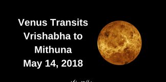 Venus Transits Vrishabha to Mithuna May