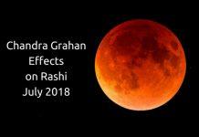 Chandra Grahan Effects on Rashi July 2018