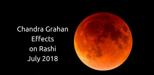 Chandra Grahan Effects on Rashi July 2018