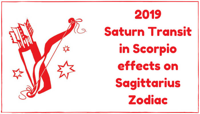 Saturn Transit 2019 - Read How it will Affect Your Life and